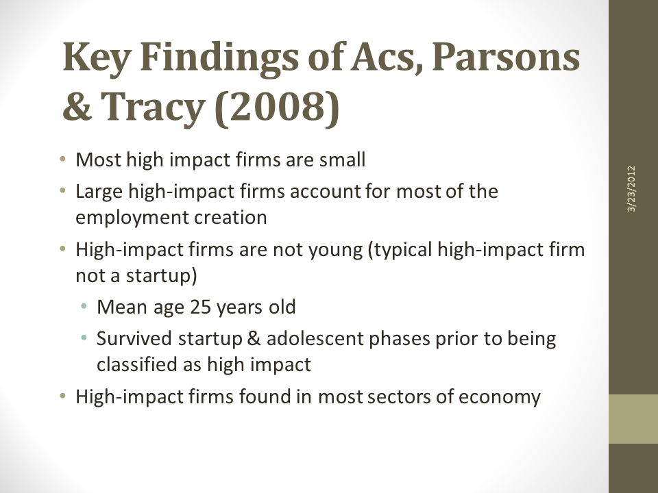 Key Findings of Acs, Parsons & Tracy (2008) Most high impact firms are small Large high-impact firms account for most of the employment creation High-impact firms are not young (typical high-impact firm not a startup) Mean age 25 years old Survived startup & adolescent phases prior to being classified as high impact High-impact firms found in most sectors of economy 3/23/2012