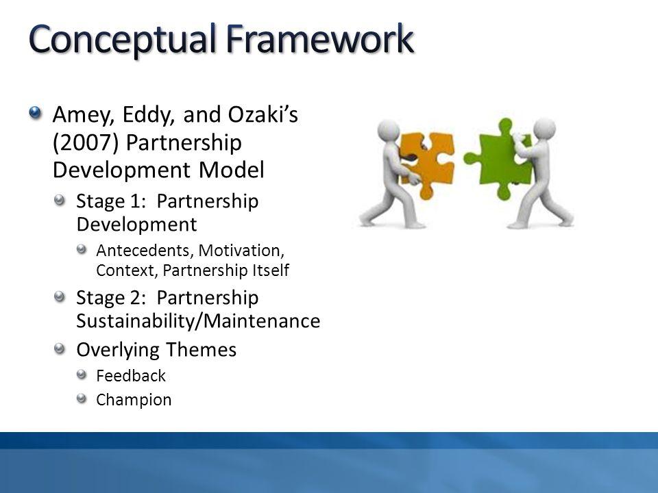 Amey, Eddy, and Ozaki's (2007) Partnership Development Model Stage 1: Partnership Development Antecedents, Motivation, Context, Partnership Itself Stage 2: Partnership Sustainability/Maintenance Overlying Themes Feedback Champion