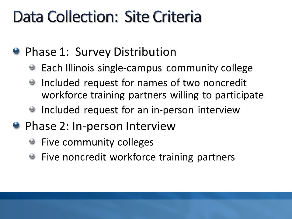 Phase 1: Survey Distribution Each Illinois single-campus community college Included request for names of two noncredit workforce training partners wil