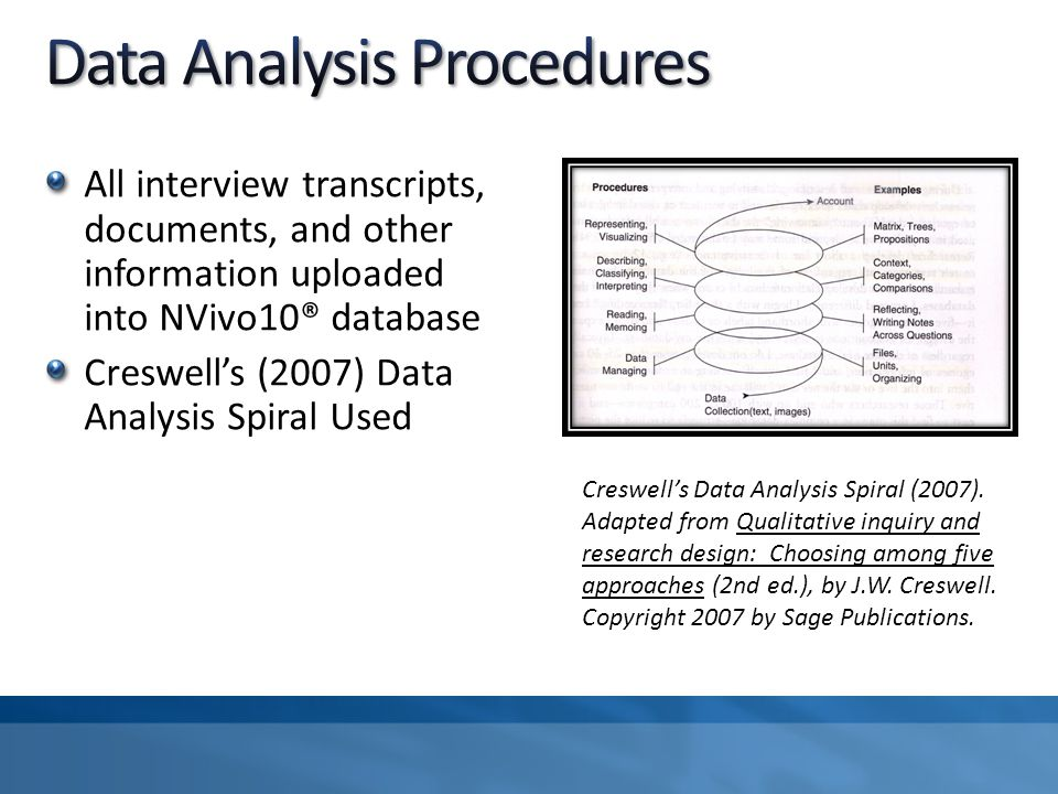 All interview transcripts, documents, and other information uploaded into NVivo10® database Creswell's (2007) Data Analysis Spiral Used Creswell's Data Analysis Spiral (2007).