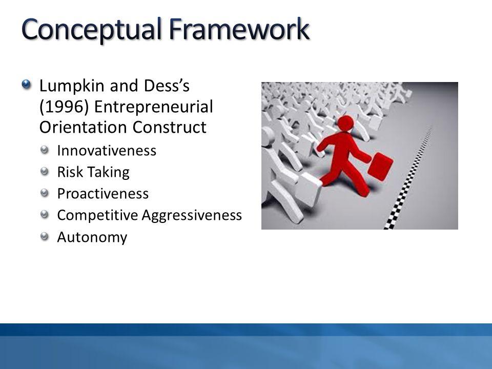 Lumpkin and Dess's (1996) Entrepreneurial Orientation Construct Innovativeness Risk Taking Proactiveness Competitive Aggressiveness Autonomy