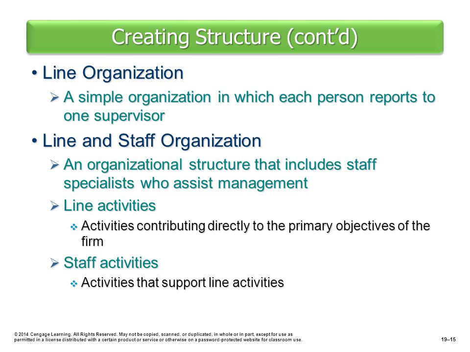 Creating Structure (cont'd) Line OrganizationLine Organization  A simple organization in which each person reports to one supervisor Line and Staff OrganizationLine and Staff Organization  An organizational structure that includes staff specialists who assist management  Line activities  Activities contributing directly to the primary objectives of the firm  Staff activities  Activities that support line activities 19–15 © 2014 Cengage Learning.