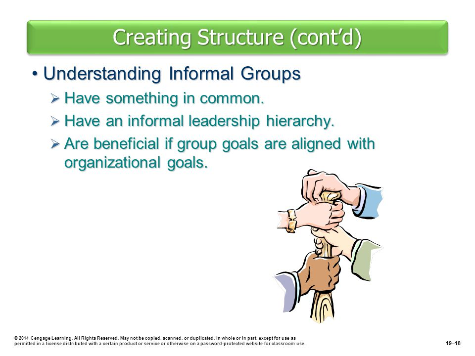 Creating Structure (cont'd) Understanding Informal GroupsUnderstanding Informal Groups  Have something in common.