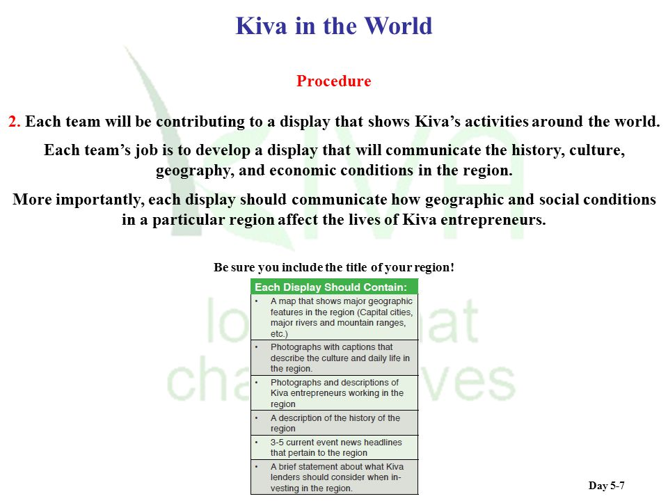 Day 5-7 Procedure 2. Each team will be contributing to a display that shows Kiva's activities around the world. Each team's job is to develop a displa