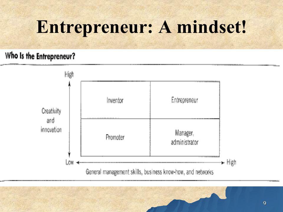 9 Entrepreneur: A mindset!