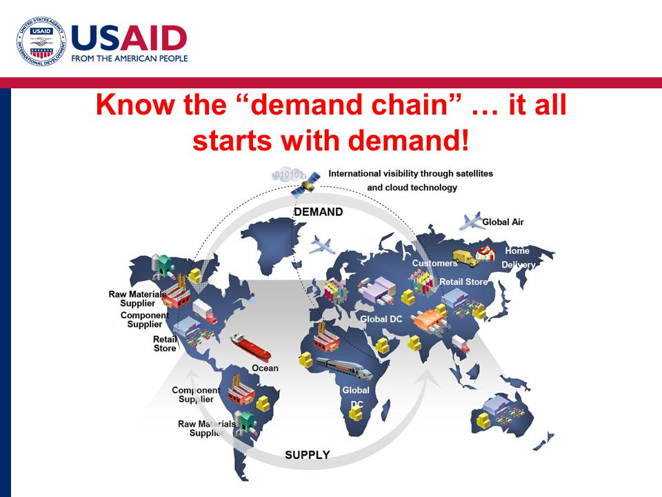 Know the demand chain … it all starts with demand!