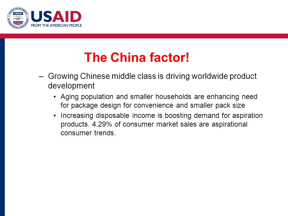 The China factor.