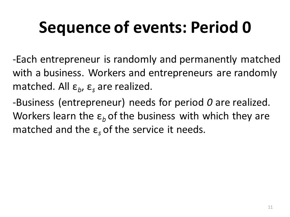 Sequence of events: Period 0 -Each entrepreneur is randomly and permanently matched with a business.