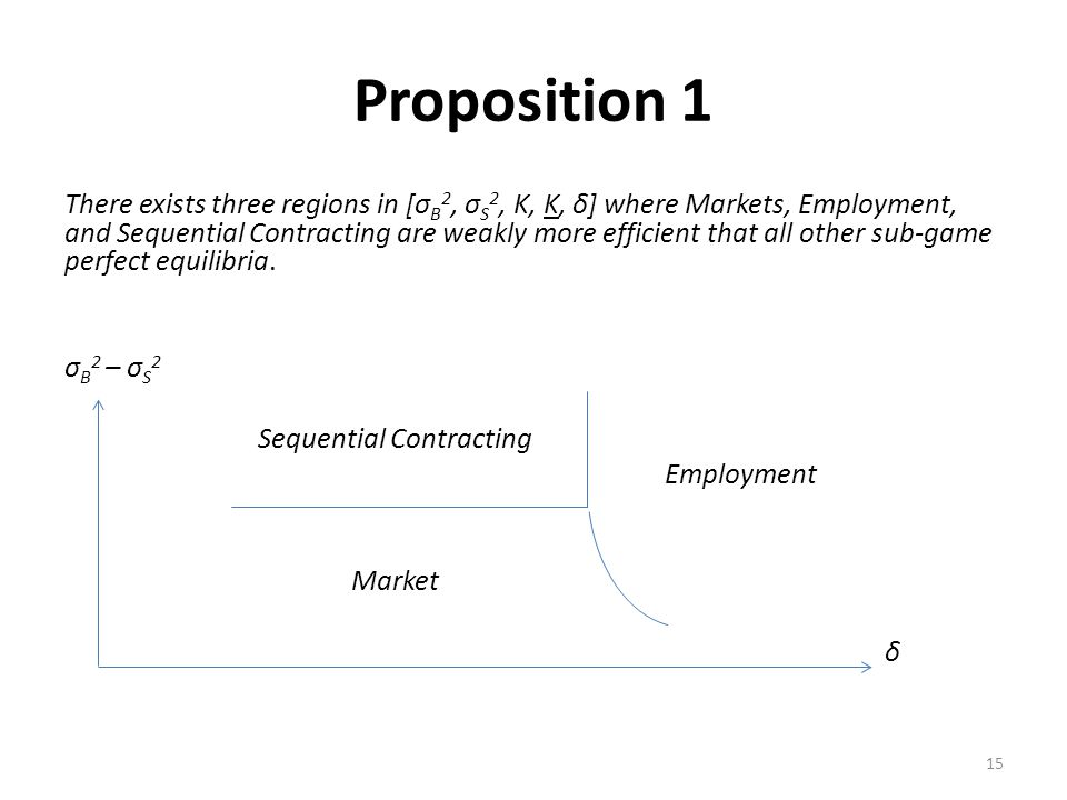 Proposition 1 There exists three regions in [σ B 2, σ S 2, K, K, δ] where Markets, Employment, and Sequential Contracting are weakly more efficient that all other sub-game perfect equilibria.