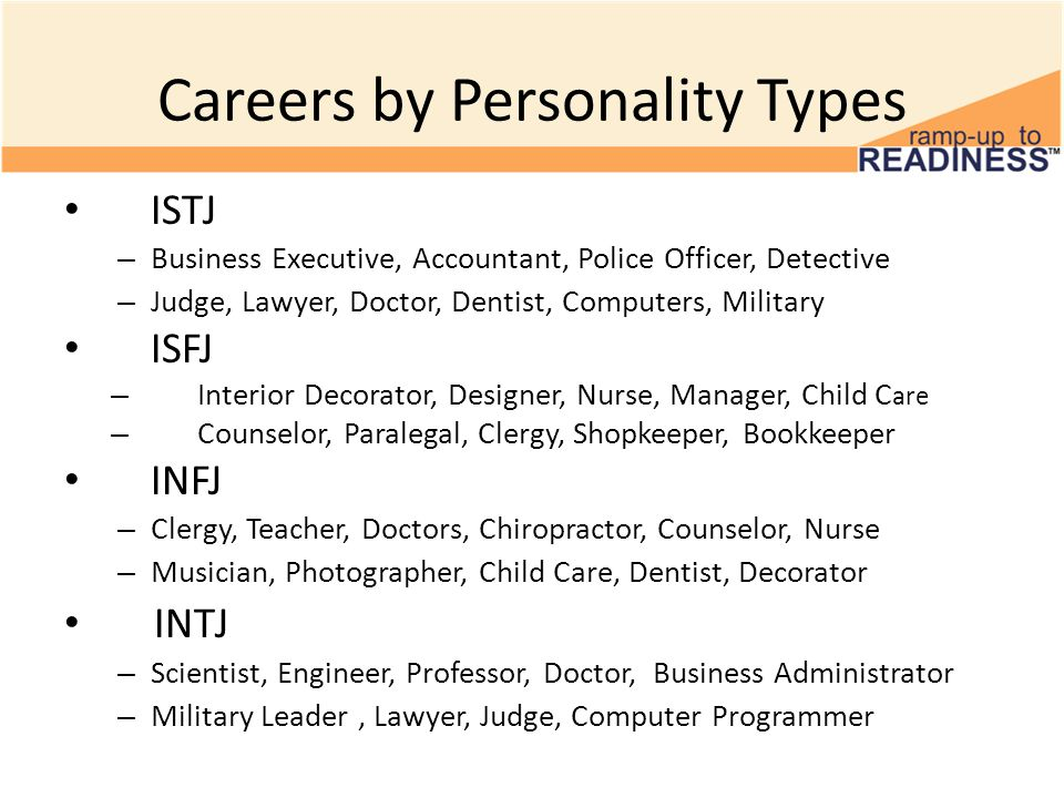 Careers by Personality Types ISTP – Detective, Forensic Pathologist, System Analyst, Engineer – Carpenter, Mechanic, Pilot, Athlete, Entrepreneur, Accountant ISFP – Musician, Designer, Child Care, Counselor, Teacher – Veterinarian, Forest Ranger, Artist, Pediatrician, Nurse INFP – Writer, Social Worker, Professor, Psychiatrist, Teacher – Musician, Religious Worker, Journalist, Artist INTP – Chemist, Photographer, Mathematician, Professor, Forestry – Computer Animation, Technical Writer, Engineer, Lawyer