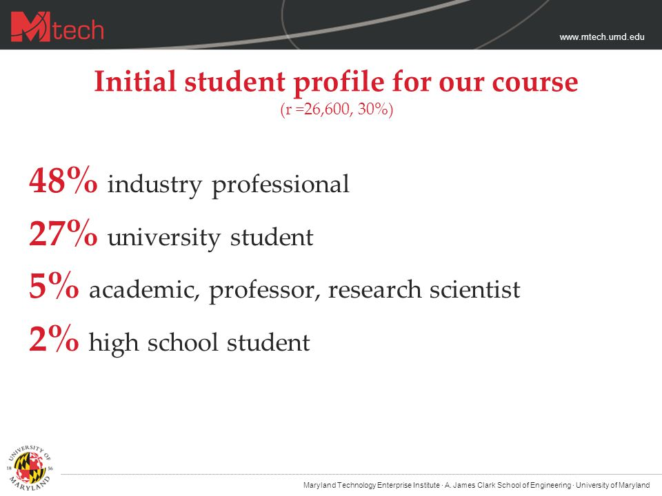www.mtech.umd.edu Initial student profile for our course (r =26,600, 30%) 48% industry professional 27% university student 5% academic, professor, research scientist 2% high school student Maryland Technology Enterprise Institute · A.
