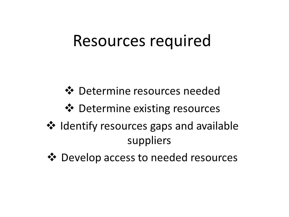Resources required  Determine resources needed  Determine existing resources  Identify resources gaps and available suppliers  Develop access to needed resources