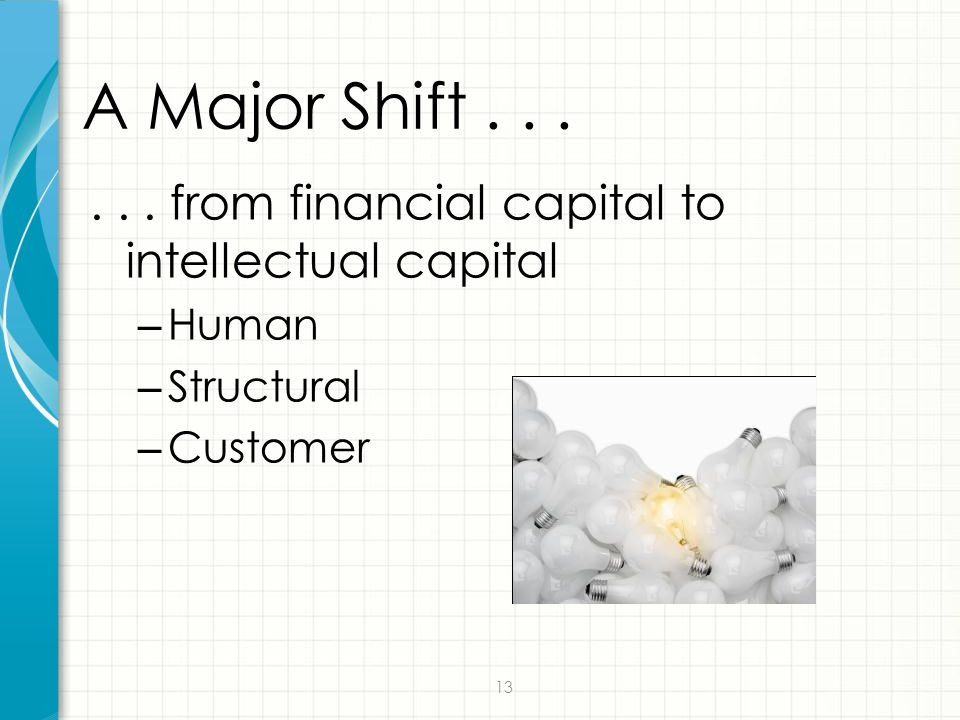 13 A Major Shift...... from financial capital to intellectual capital – Human – Structural – Customer