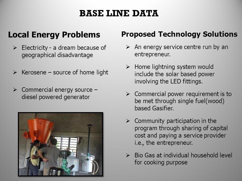  An energy service centre run by an entrepreneur.