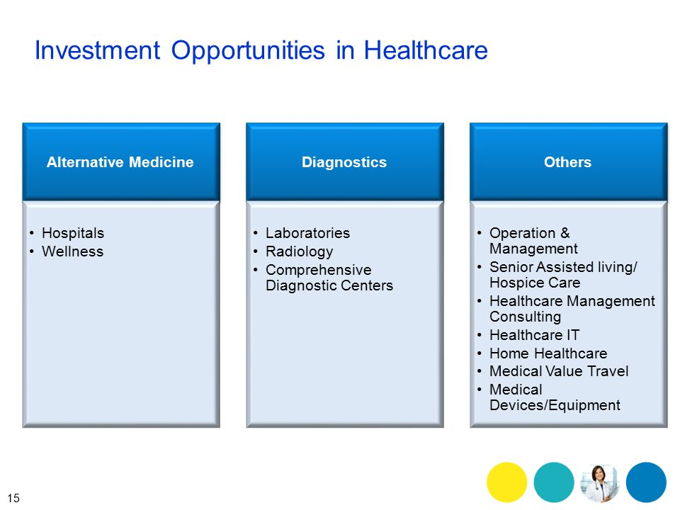 15 Investment Opportunities in Healthcare Alternative Medicine Hospitals Wellness Diagnostics Laboratories Radiology Comprehensive Diagnostic Centers Others Operation & Management Senior Assisted living/ Hospice Care Healthcare Management Consulting Healthcare IT Home Healthcare Medical Value Travel Medical Devices/Equipment