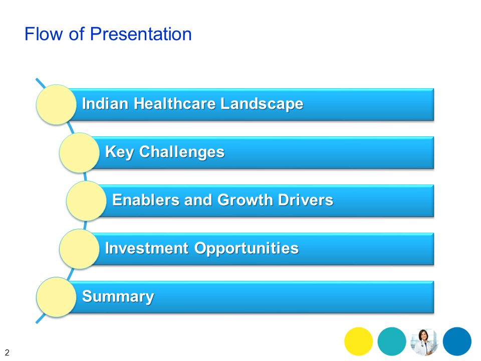 2 Flow of Presentation Indian Healthcare Landscape Key Challenges Enablers and Growth Drivers Investment Opportunities Summary