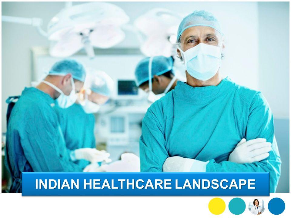 INDIAN HEALTHCARE LANDSCAPE