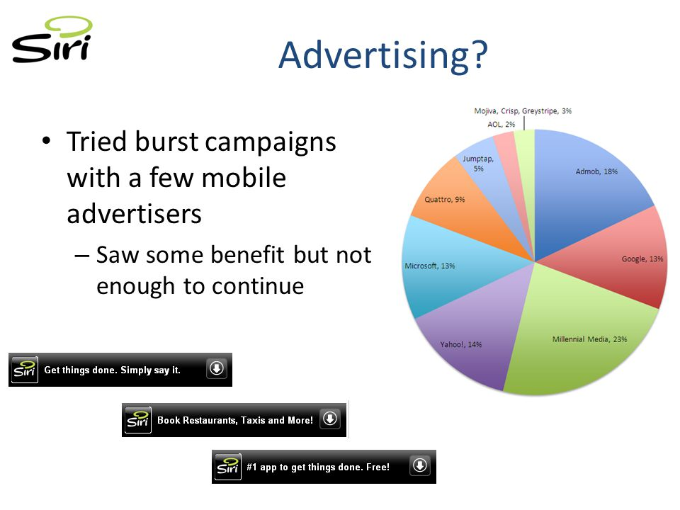 Tried burst campaigns with a few mobile advertisers – Saw some benefit but not enough to continue Advertising?