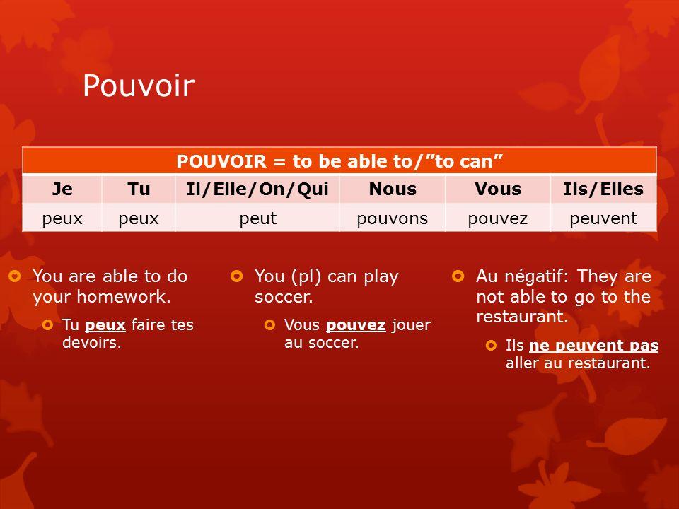 Pouvoir POUVOIR = to be able to/ to can JeTuIl/Elle/On/QuiNousVousIls/Elles peux peutpouvonspouvezpeuvent  You are able to do your homework.