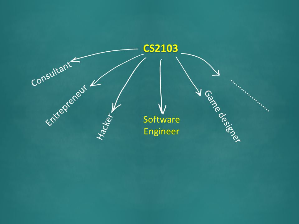 CS2103 Software Engineer