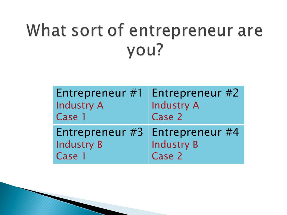 Entrepreneur #1 Industry A Case 1 Entrepreneur #2 Industry A Case 2 Entrepreneur #3 Industry B Case 1 Entrepreneur #4 Industry B Case 2
