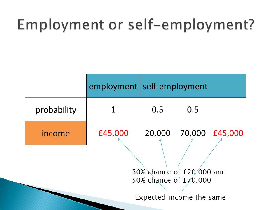 employmentself-employment probability10.5 income£45,00020,00070,000£45,000 50% chance of £20,000 and 50% chance of £70,000 Expected income the same