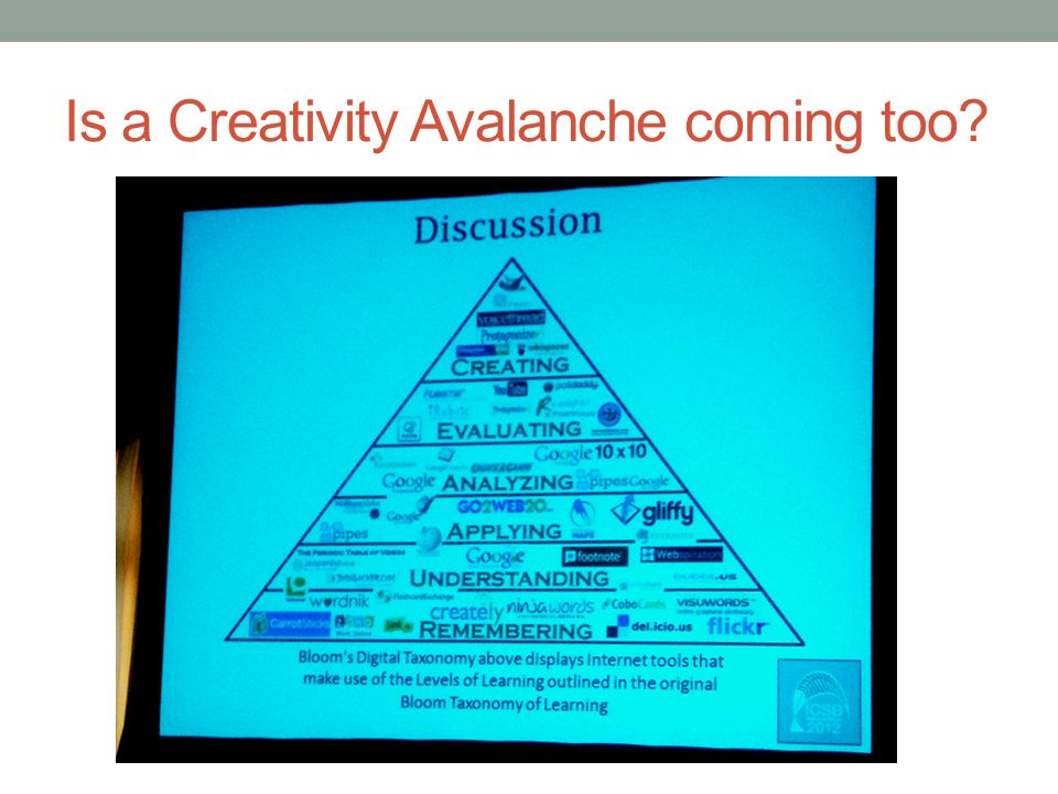 Is a Creativity Avalanche coming too?