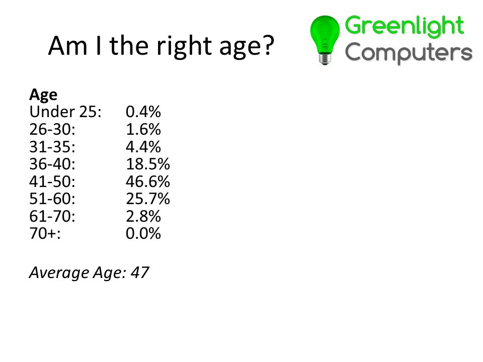 Am I the right age? Age Under 25: 0.4% 26-30: 1.6% 31-35: 4.4% 36-40: 18.5% 41-50: 46.6% 51-60: 25.7% 61-70: 2.8% 70+: 0.0% Average Age: 47