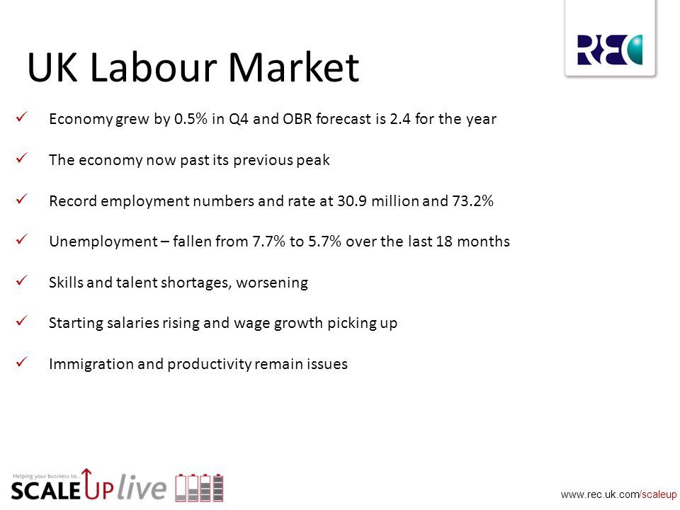 The Big Picture Economy Labour market UK Recruitment market
