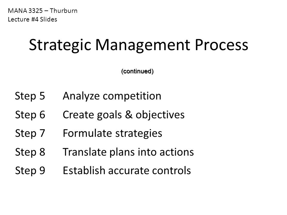 MANA 3325 – Thurburn Lecture #4 Slides Strategic Management Process Step 5Analyze competition Step 6Create goals & objectives Step 7Formulate strategi