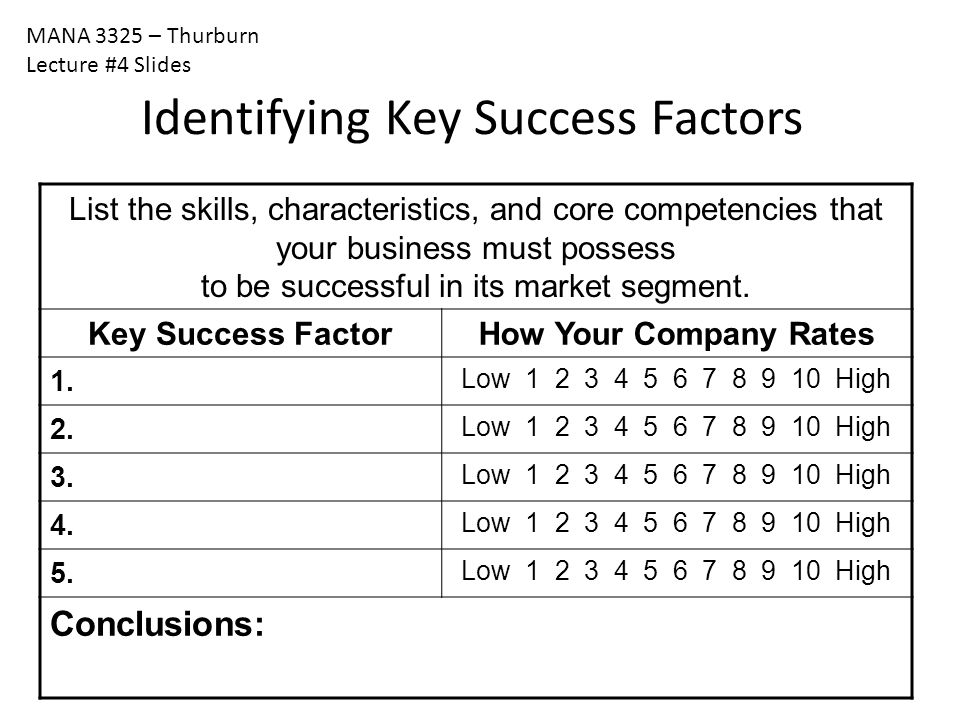 MANA 3325 – Thurburn Lecture #4 Slides Identifying Key Success Factors List the skills, characteristics, and core competencies that your business must