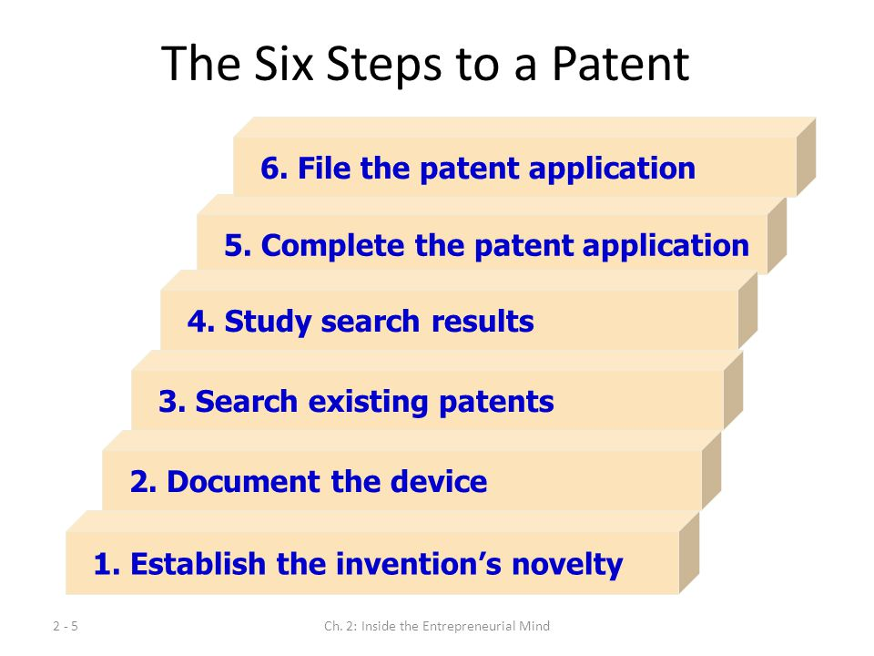 2 - 5Ch. 2: Inside the Entrepreneurial Mind The Six Steps to a Patent 1. Establish the invention's novelty 2. Document the device 3. Search existing p