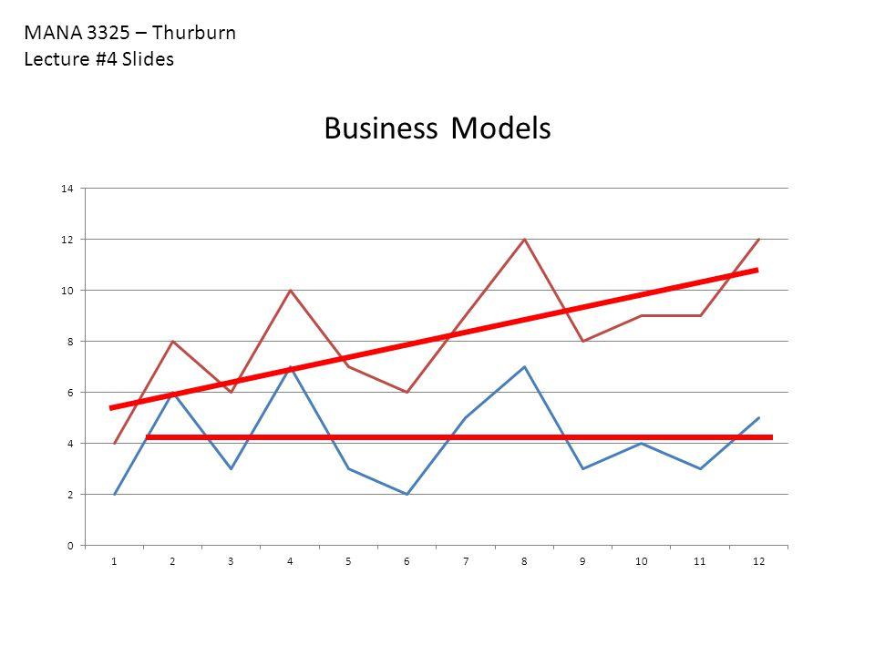 MANA 3325 – Thurburn Lecture #4 Slides Business Models