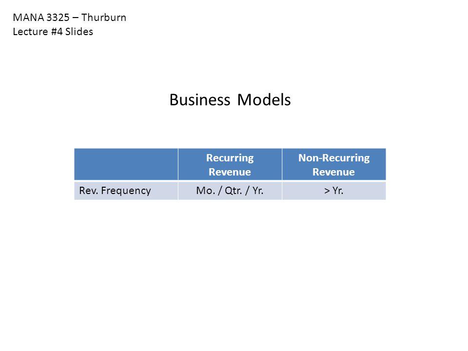MANA 3325 – Thurburn Lecture #4 Slides Business Models Recurring Revenue Non-Recurring Revenue Rev. FrequencyMo. / Qtr. / Yr.> Yr.