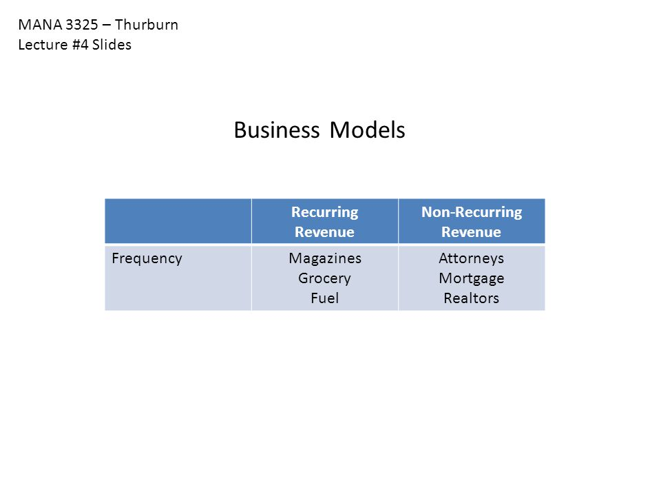 MANA 3325 – Thurburn Lecture #4 Slides Business Models Recurring Revenue Non-Recurring Revenue FrequencyMagazines Grocery Fuel Attorneys Mortgage Real