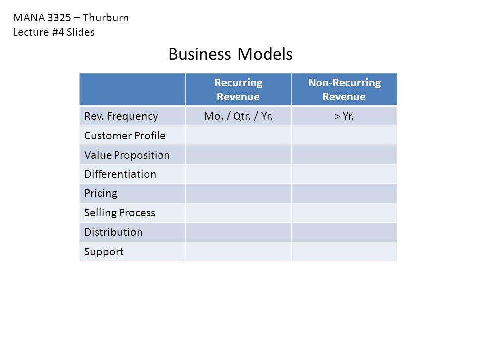 MANA 3325 – Thurburn Lecture #4 Slides Business Models Recurring Revenue Non-Recurring Revenue Rev. FrequencyMo. / Qtr. / Yr.> Yr. Customer Profile Va