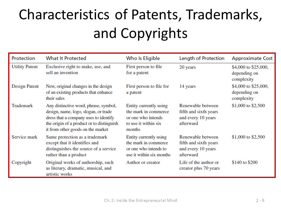 MANA 3325 – Thurburn Lecture #4 Slides Step 5: Analyze Competitors Techniques do not require unethical behavior: 1.Learn about the kinds of equipment and raw materials competitors are importing from the Journal of Commerce Port Import Export Reporting Service.