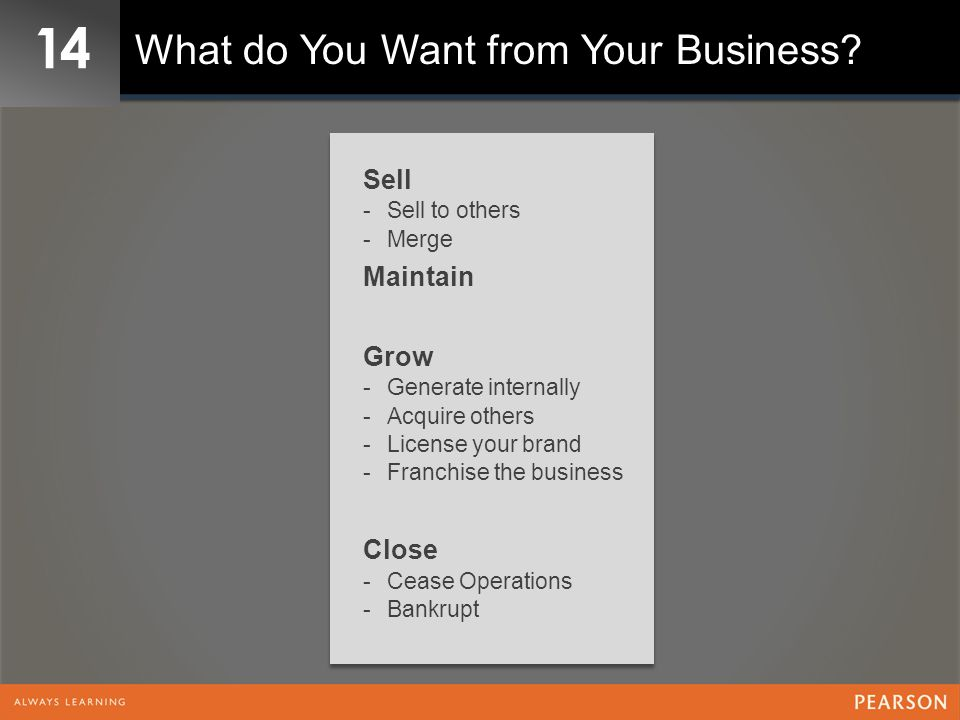 14 What do You Want from Your Business? Sell -Sell to others -Merge Maintain Grow -Generate internally -Acquire others -License your brand -Franchise