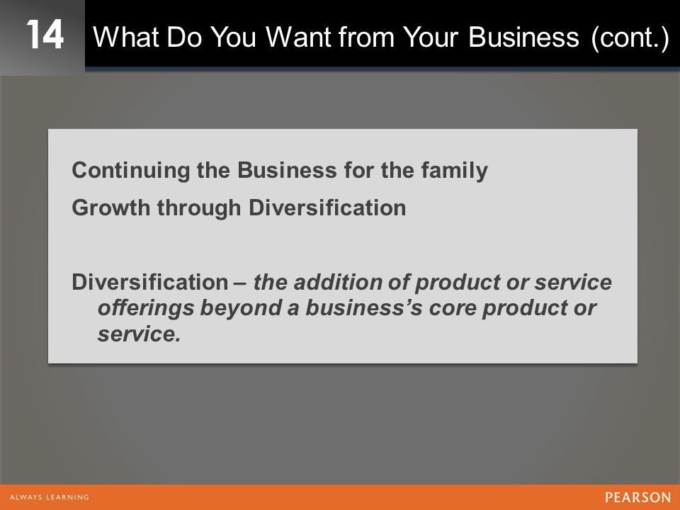 14 What Do You Want from Your Business (cont.) Continuing the Business for the family Growth through Diversification Diversification – the addition of