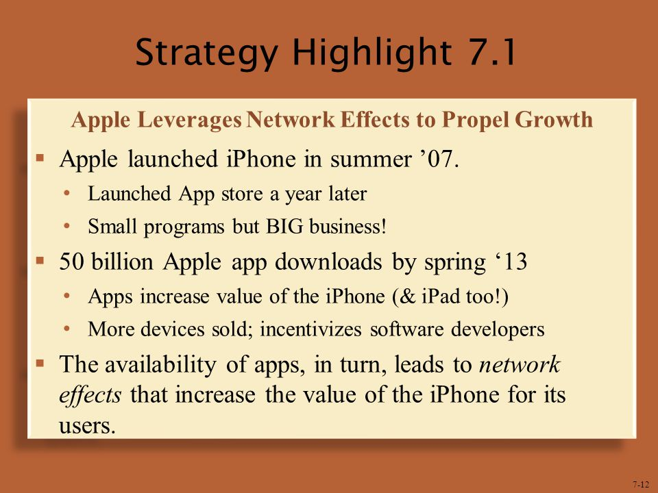 7-12 Strategy Highlight 7.1 Apple Leverages Network Effects to Propel Growth  Apple launched iPhone in summer '07. Launched App store a year later Sm