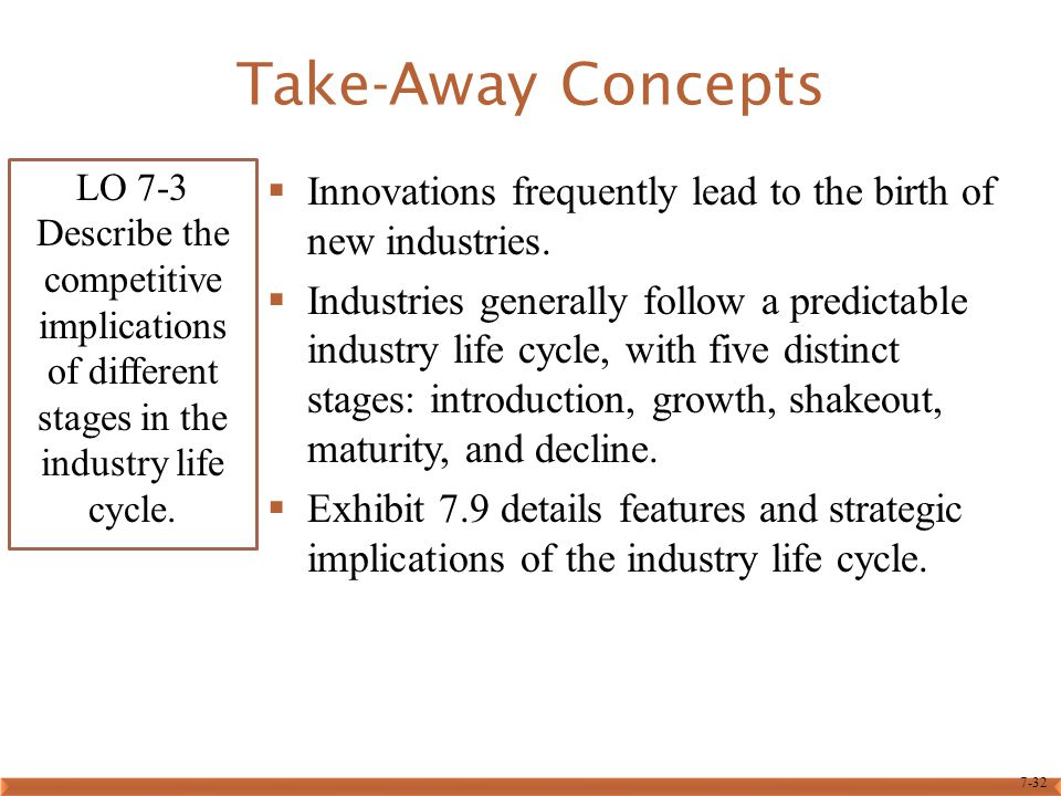 7-32 Take-Away Concepts  Innovations frequently lead to the birth of new industries.  Industries generally follow a predictable industry life cycle,