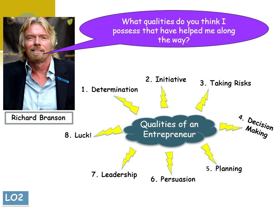 Qualities of an Entrepreneur 1.Determination 2. Initiative 3.
