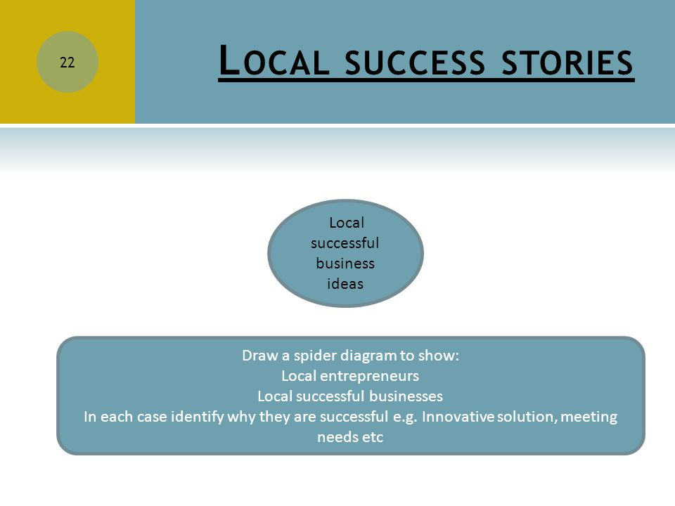 L OCAL SUCCESS STORIES 22 Local successful business ideas Draw a spider diagram to show: Local entrepreneurs Local successful businesses In each case identify why they are successful e.g.