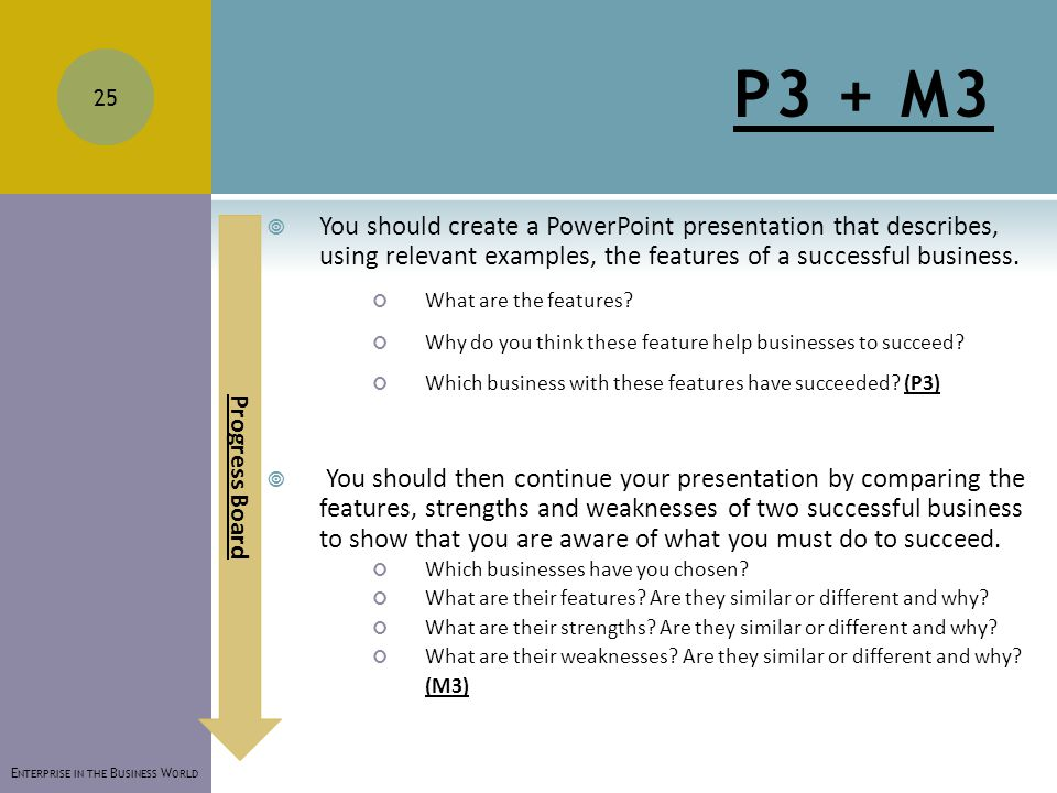P3 + M3  You should create a PowerPoint presentation that describes, using relevant examples, the features of a successful business.