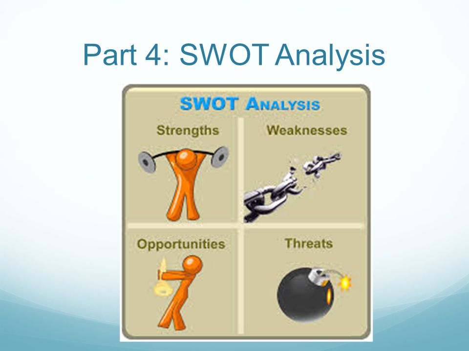 Part 4: SWOT Analysis