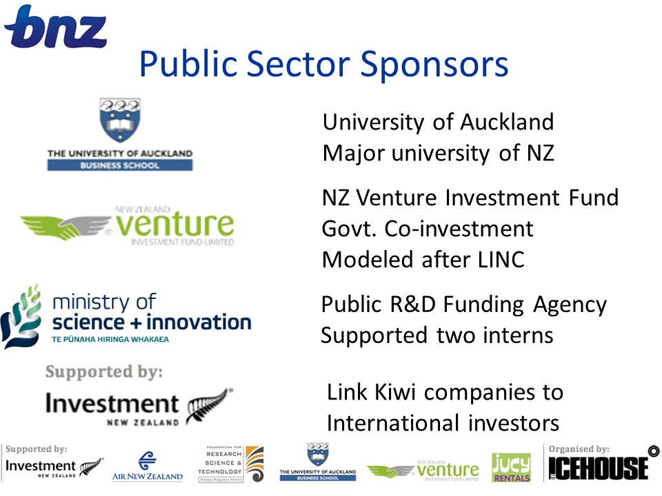 Public Sector Sponsors University of Auckland Major university of NZ NZ Venture Investment Fund Govt. Co-investment Modeled after LINC Public R&D Fund