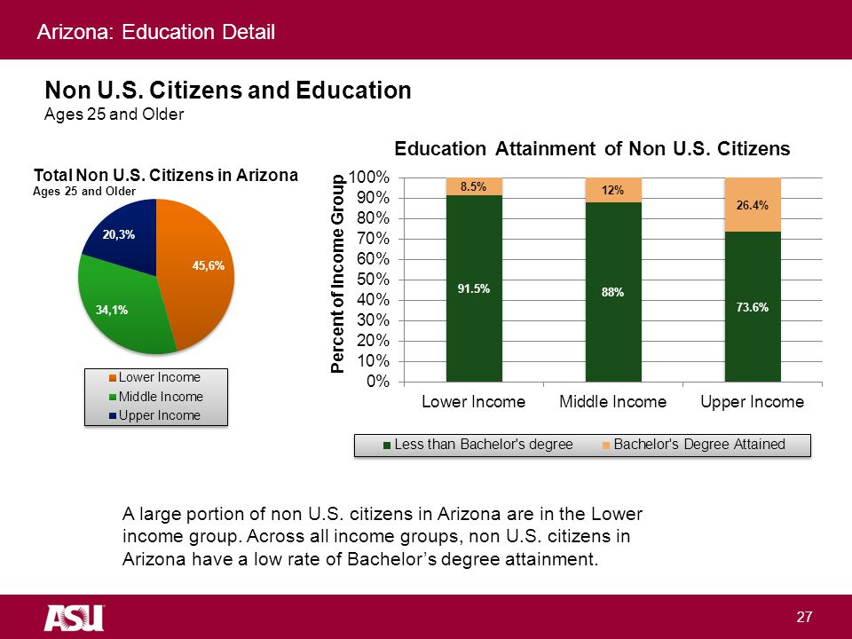 University as Entrepreneur Non U.S.