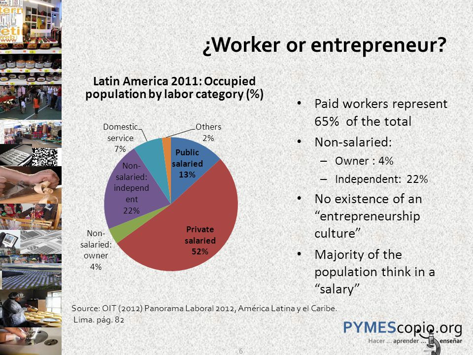 SMEs in Latin America (%)  Several criteria to define SME such as: labor, sales, assets, etc.,  LABOR is the most commonly used variable to describe the SME Micro : 5 or less workers Small: between 5 to 50 Medium: 50 to 100  Exist around 20 millions of enterprises with a certain degree of formality (In Central America around 2 millions)  93% are micro (in Central America near 95%)  Less than 7% are SMEs (in Central America less than 5%)  Average workers by enterprise: Less than 2 workers  Less than 5% of SMEs export directly 7 Source: Zevallos (2007).