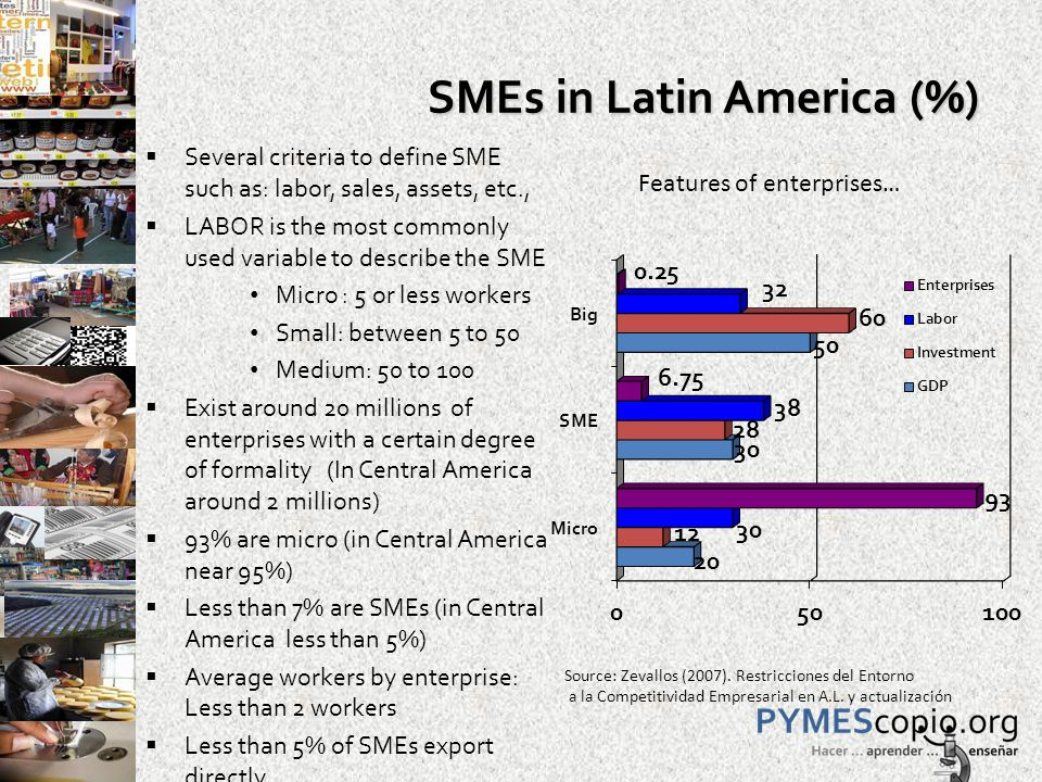 You introduce entrepreneurial innovations in C.A.? (%) Source: Obando, Rojas, Zevallos (2008). 18