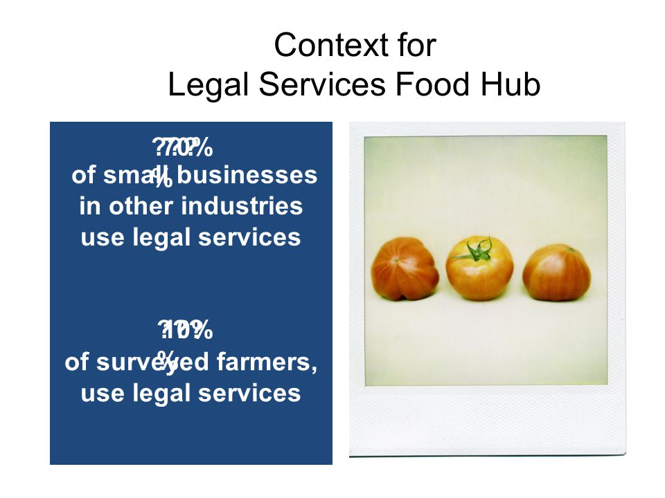 Context for Legal Services Food Hub of surveyed farmers, use legal services of small businesses in other industries use legal services .